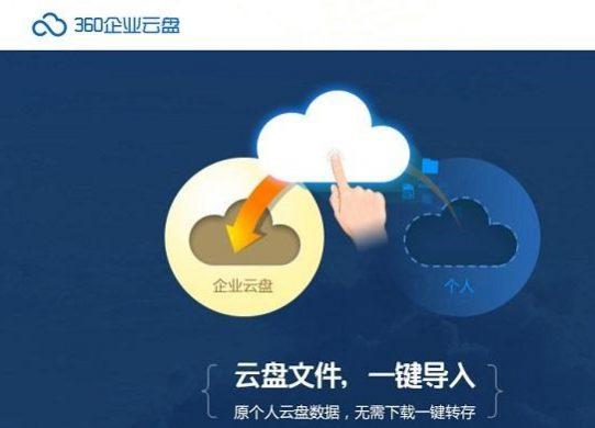 360企业云盘和亿方云哪个比较好用?