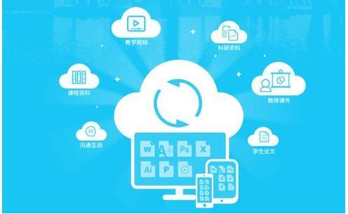 企业网盘类文档管理系统