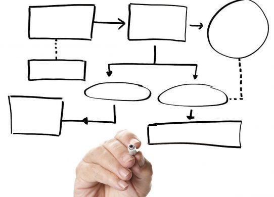 哪个云盘的功能比较出色?云盘注册的流程是怎样的?