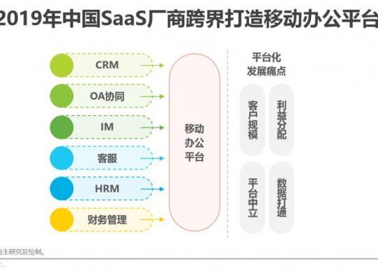 中国版Salesforce何时出现?国内客户付费意愿未完全激活